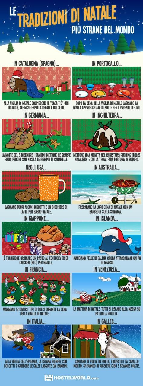 thumbnail_Le tradizioni di natale